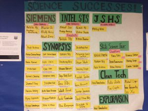 Redefining science successes at MVHS
