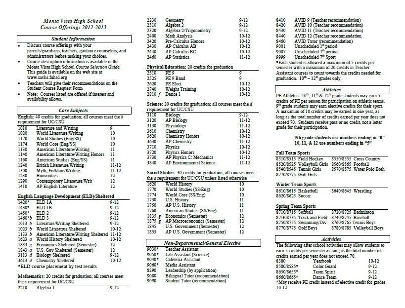 The+Course+Selection+Sheet+was+supposed+to+list+all+available+classes+for+the+2012-13+school+year+but+the+new+STEM+research+class+was+not+included.+Screenshot+by+Joyce+Varma