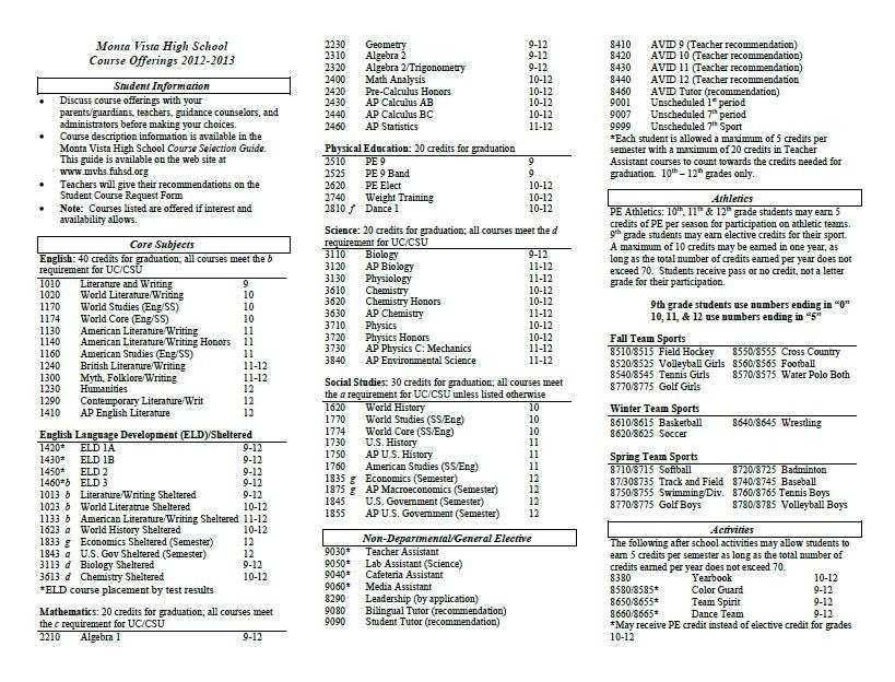 2012-13 Course Selection Sheet
