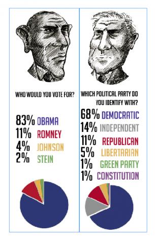 Fantasy politics