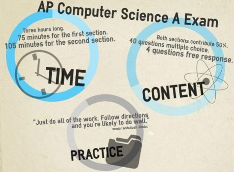 Students earn perfect scores on AP Computer Science Exam