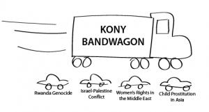 KONY 2012 became a bandwagon