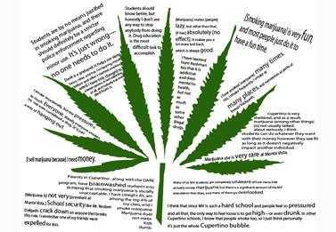 Marijuana and Matadors