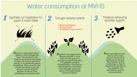 Scanty rainfall prompts water conservation