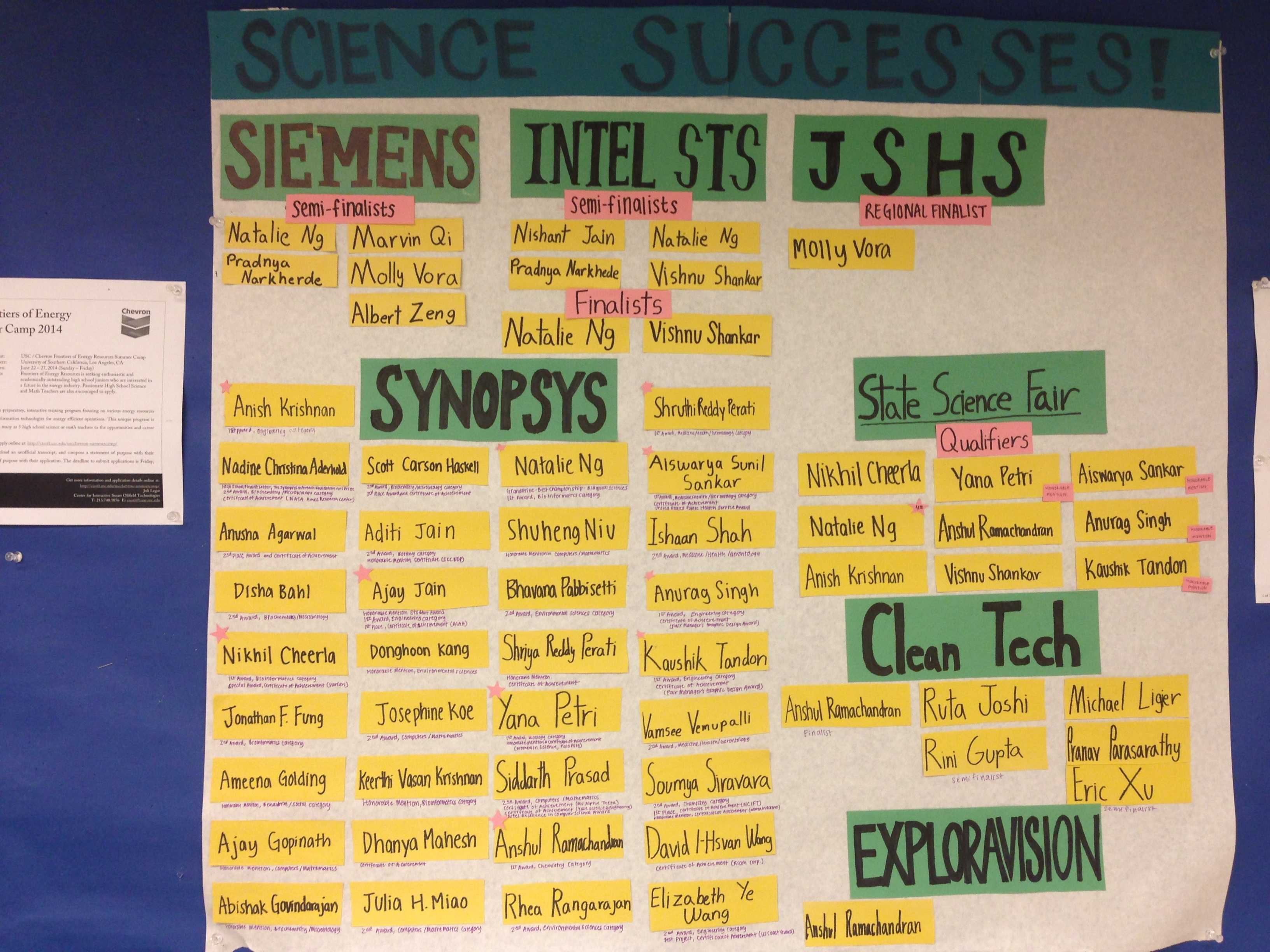 This poster displays science awards and honorable mentions earned by MVHS students in science competitions throughout the year. According to Synopsys Science Fair Board of Directors member Bruce Kawanami, the goal for competitors should be sharpening their research skills rather than vying for wins. Photo by Yashashree Pisolkar.