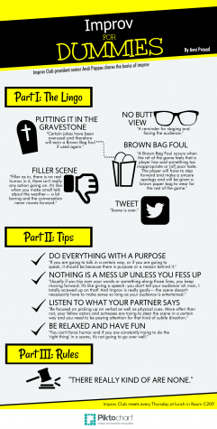 Improv for Dummies: lingo, tips and rules for Improv