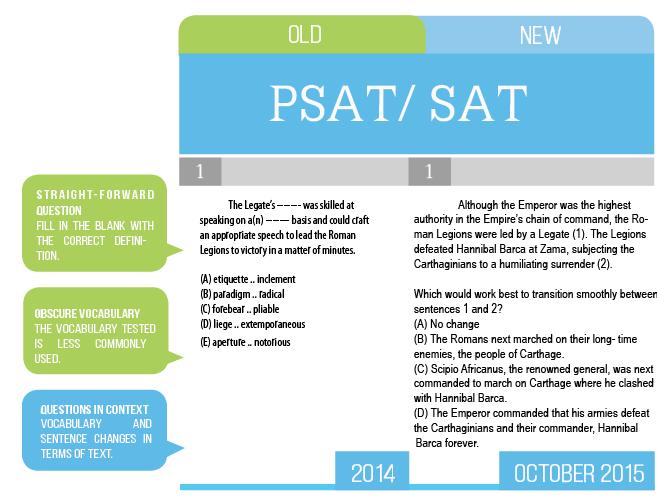 Prep Culture: PSAT Changes
