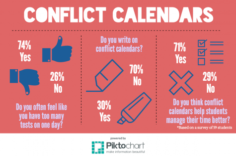Taking initiative with conflict calendars