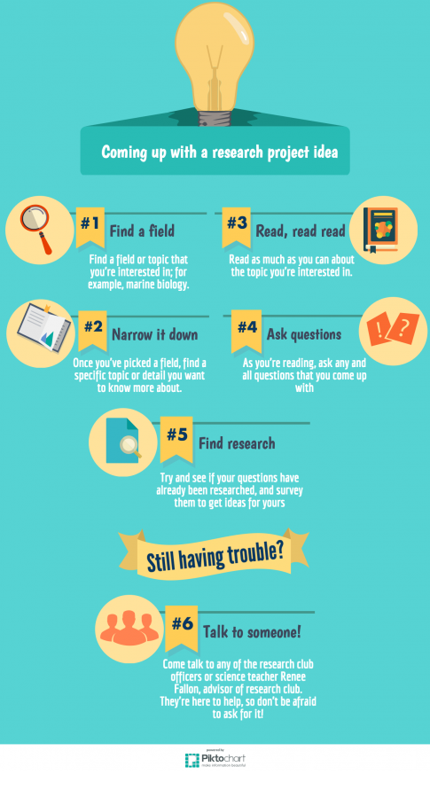 Tips to start a research project