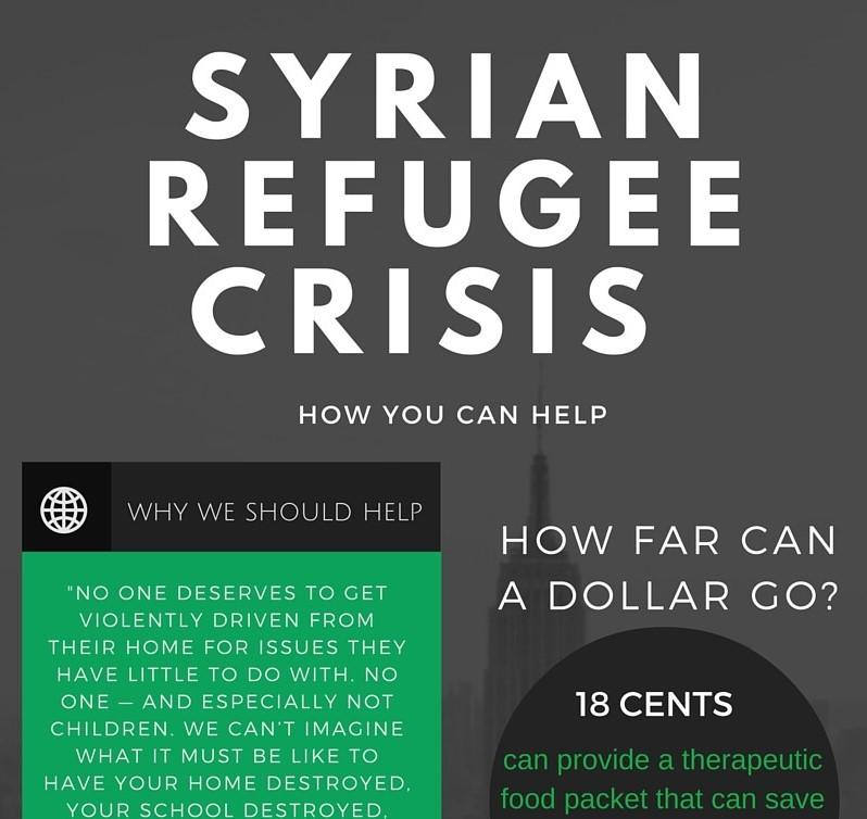 Ask UNICEF: How donations can help the Syrian refugee crisis