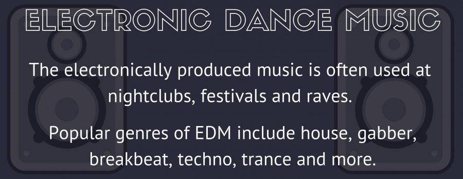 EDM+genre+spurs+rave+culture