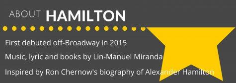 'Hamilton' awarded the 2016 Pulitzer Prize in Drama
