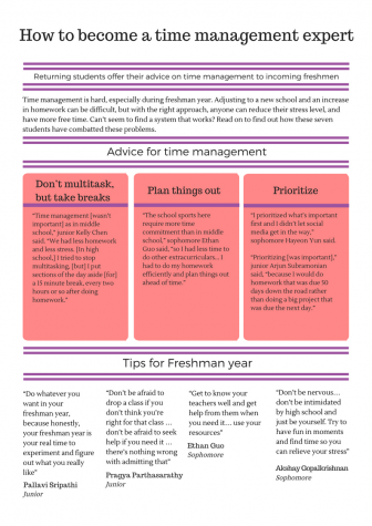 How to become a time management expert