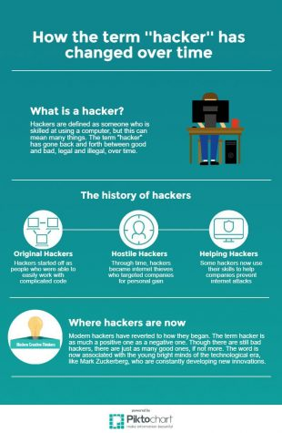 Hackathons: the pros and cons