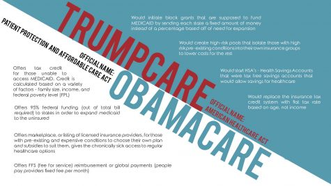 A definitive guide to Trumpcare versus Obamacare
