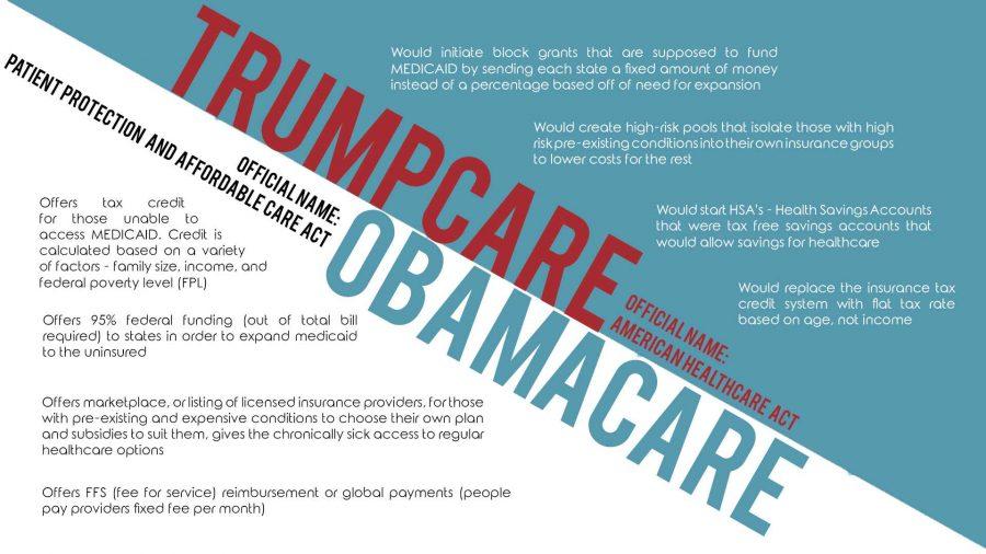 A definitive guide to Trumpcare versus Obamacare