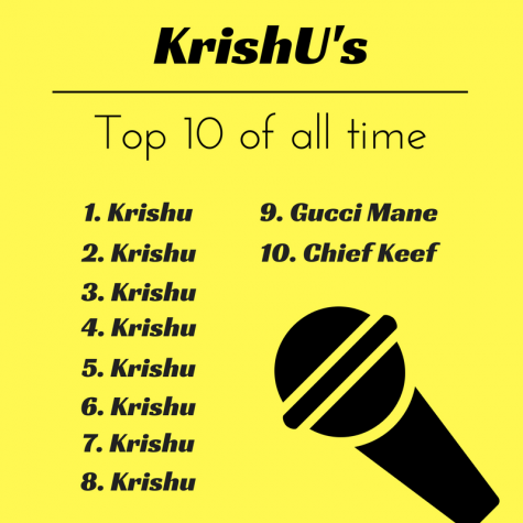 Krishu: King of the 408