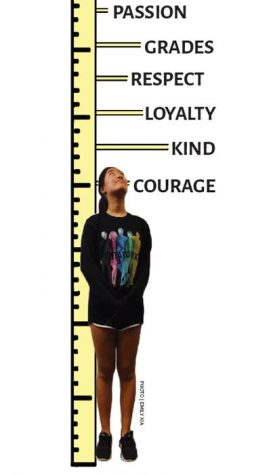 Measure up: Different values that individuals hold dear