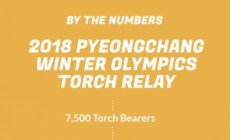 Let everyone shine: Korean Club discusses the Pyeongchang winter olympics