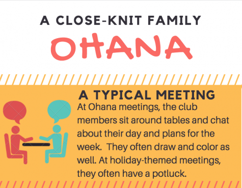Ohana Club: A close-knit family
