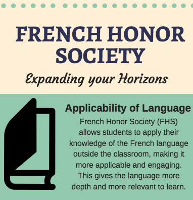 French Honor Society: Expanding our Horizons