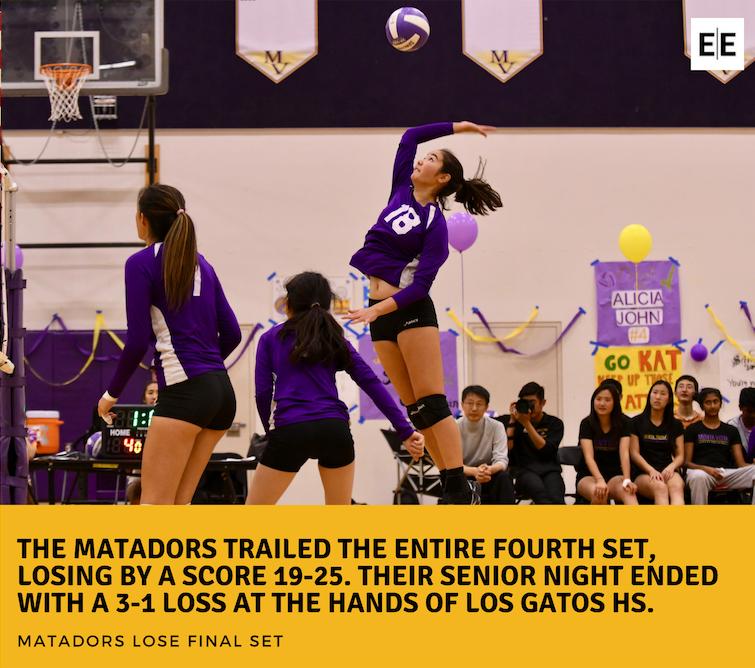 Girls Volleyball Senior Night Performance Falls Short As Matadors