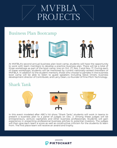 MVHS Future Business Leaders of America (FBLA)'s new projects