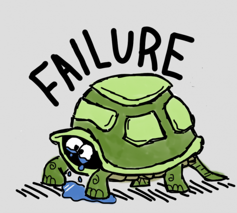 Coming out of my shell: Forgiving Failures