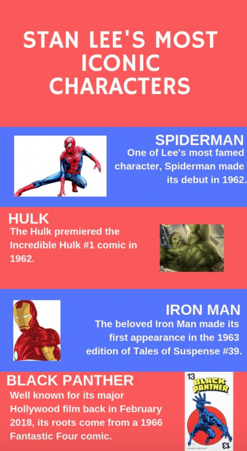 A legacy left in the comic books