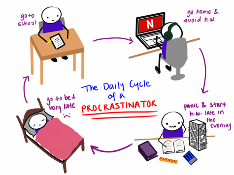 Why it's impossible to stop procrastinating