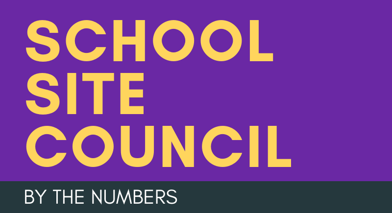 Behind the budget: School Site Council 2018-19