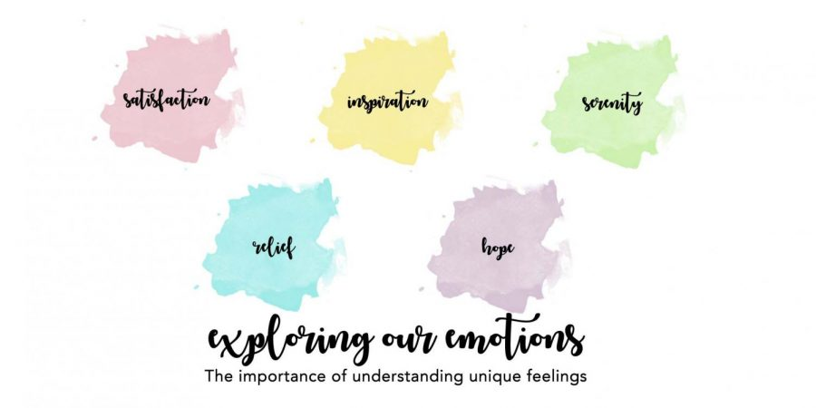 Exploring our emotions