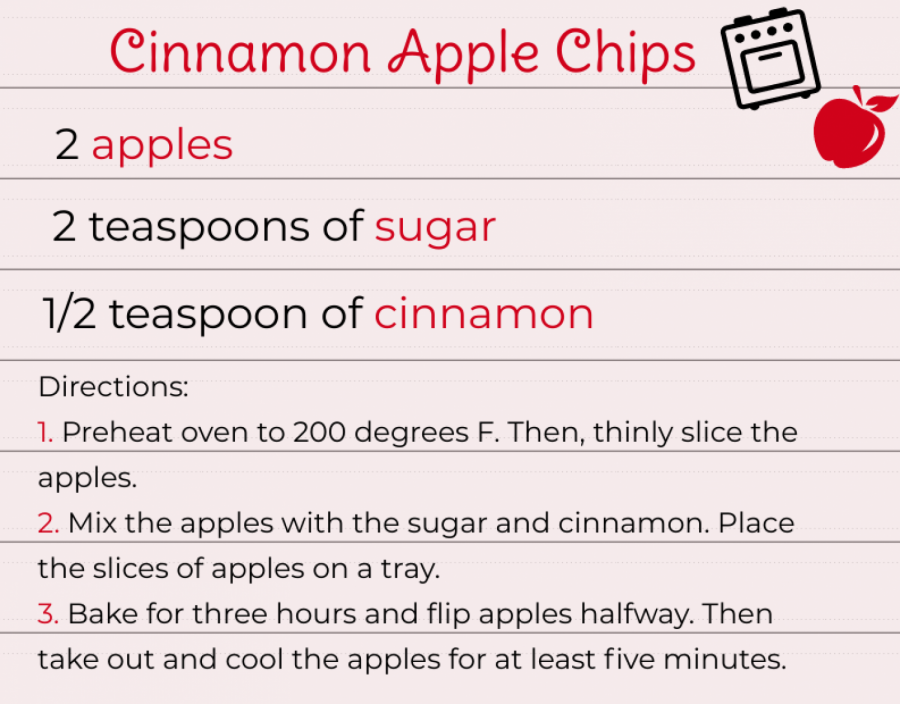 Homemade+Hipster%3A+Cinnamon+Apple+Chips