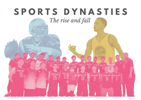 Sports dynasties: The rise and fall