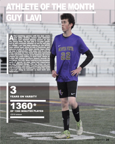 Athlete of the month: Guy Lavi