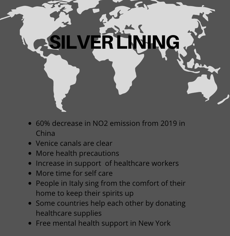 The+silver+lining+of+the+Coronavirus