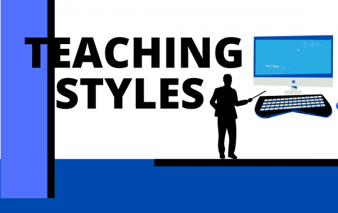 Teaching styles evolve during remote learning