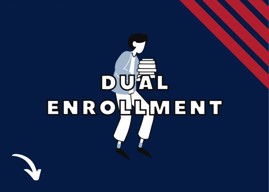 The+increase+in+concurrent+enrollment