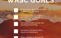 WASC Goals