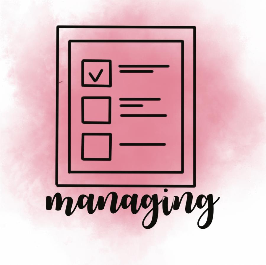 MANAGING IMG