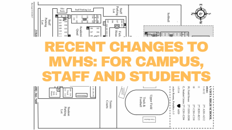 Recent Changes to MVHS: for campus, staff and students