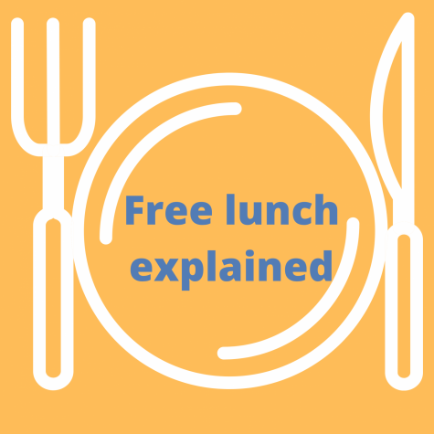 Exploring the effects of free lunch at FUHSD this school year