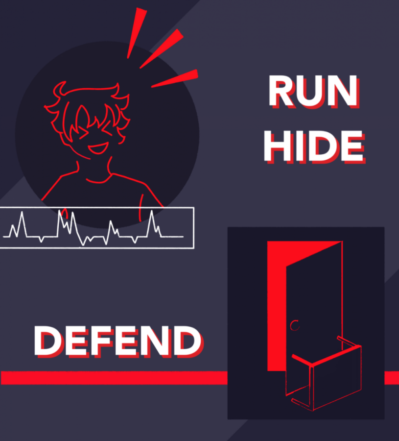 Reflecting on the Run, Hide, Defend drills